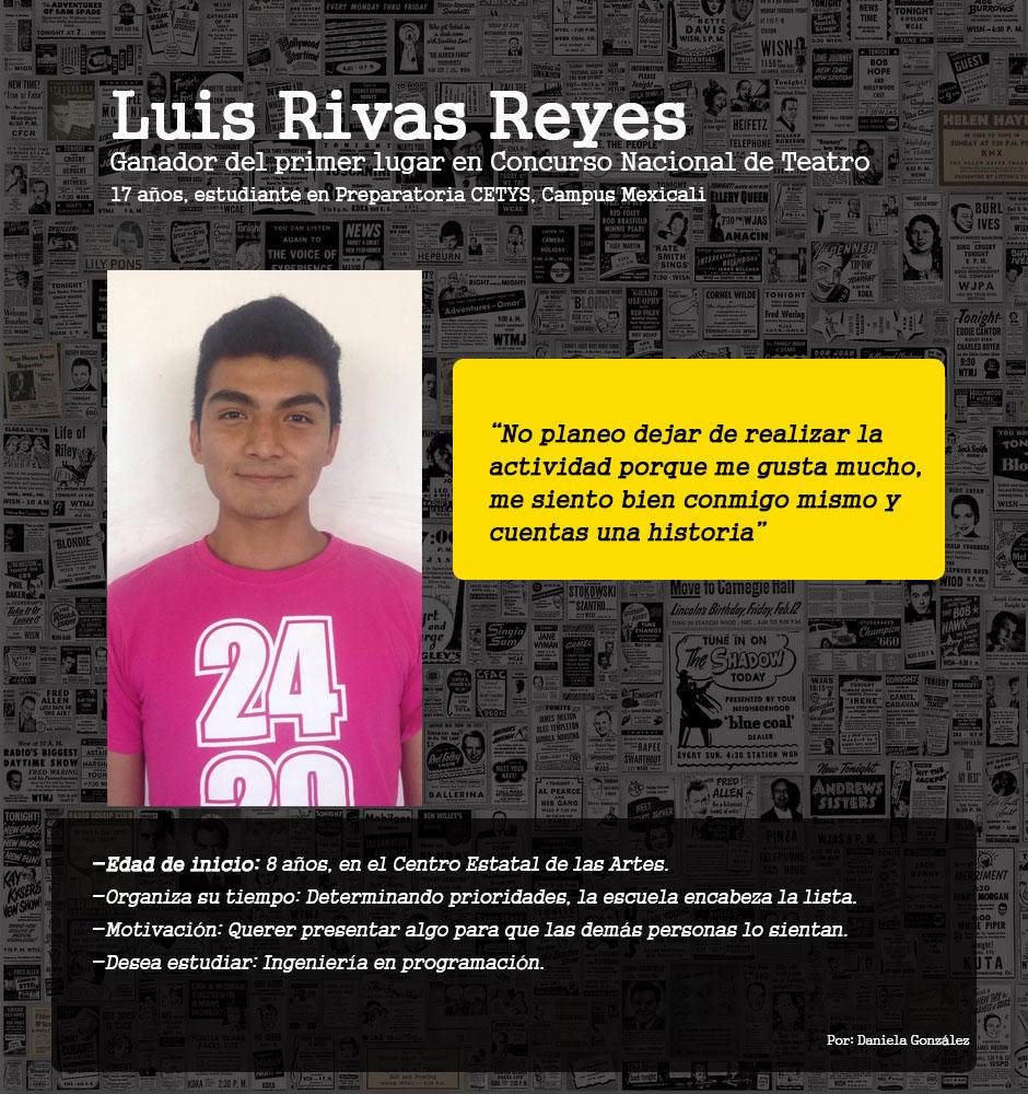 Perfiles / Luis Rivas Reyes