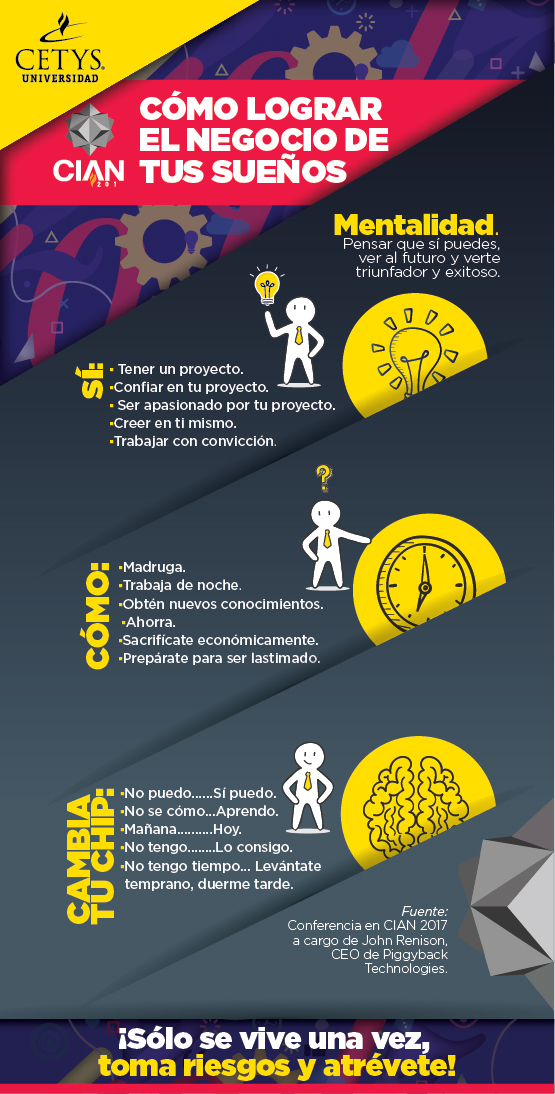 Infografia CIAN-01