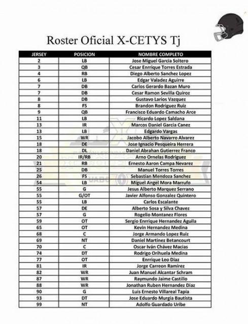 La lista completa del Equipo X-CETYS.
