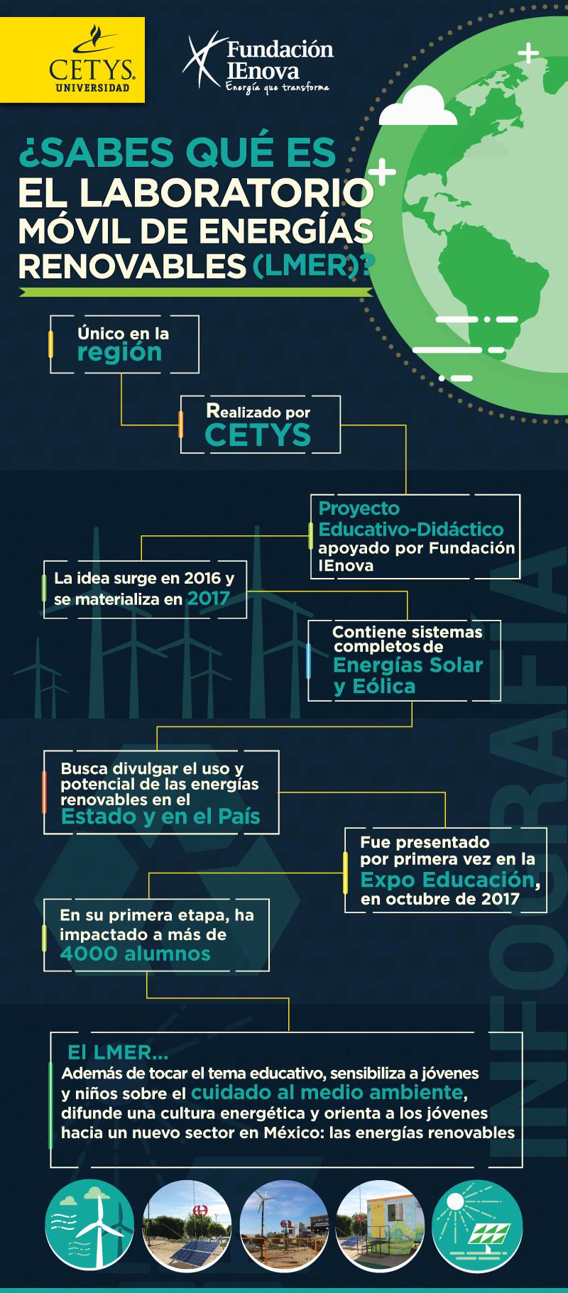 Infografia-Energias-Renovables