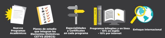 Elementos de innovación CETYS