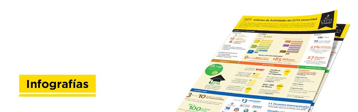 Infografías del CETYS