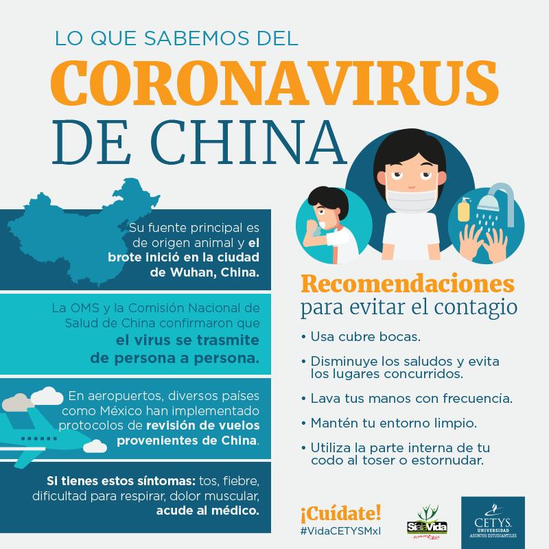 Lo que sabemos del coronavirus