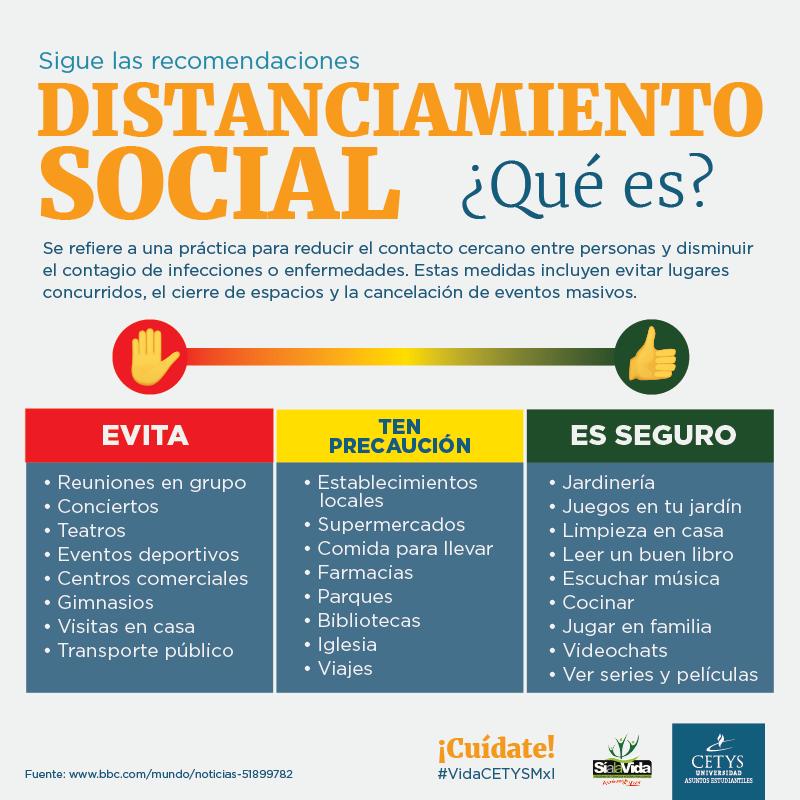 Distanciamiento Social ¿Qué es?