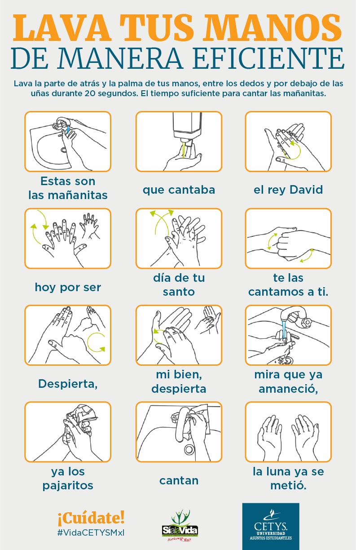 Lava tus manos de manera eficiente