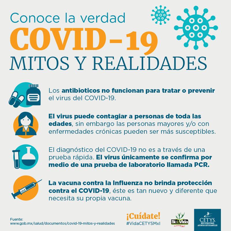 COVID19, Mitos y Realidades